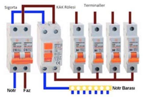 Yasma Elektrik elektrikte 箘sg ka 231 ak ak箟m r 246 leleri isguvenligi net