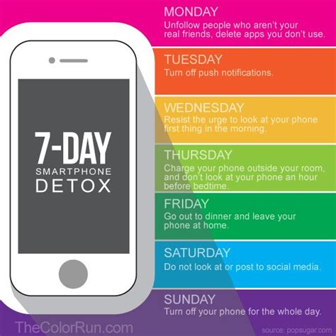 Technology Detox by 1000 Ideas About Digital Detox On One Week