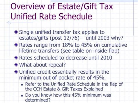Gift Tax Code Section by Ppt Overview Of Estate Gift Tax Unified Rate Schedule