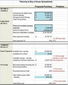Time Home Buyer Budget Template Home Buying Comparison Checklist Spreadsheetshoppe House Hunt Pinterest Pictures Home