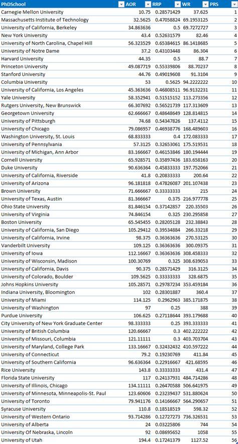 Best Mba Programs In Cal State Universities by Graduate Philosophy Programs California Kacisob