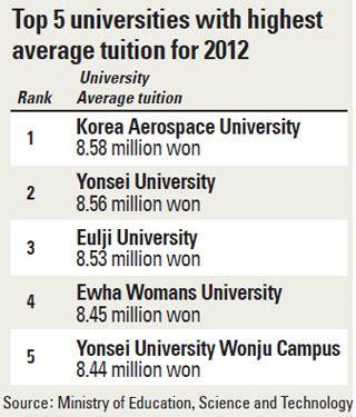 Korea Mba Tuition Fee by Half Price Tuition Plan Half Works Inside Korea Joongang