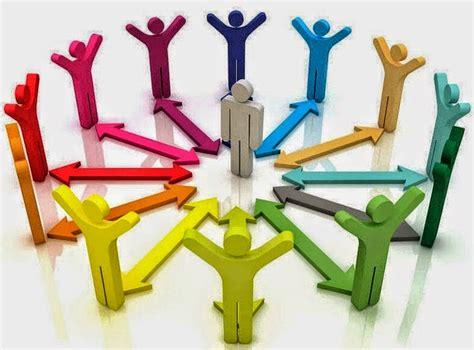 kumpulanislami bentuk bentuk lembaga sosial  pranata
