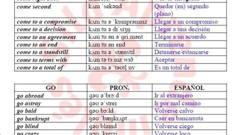 listas de palabras archives aprende ingl 233 s sila - 20 Preguntas En Ingles Y Español