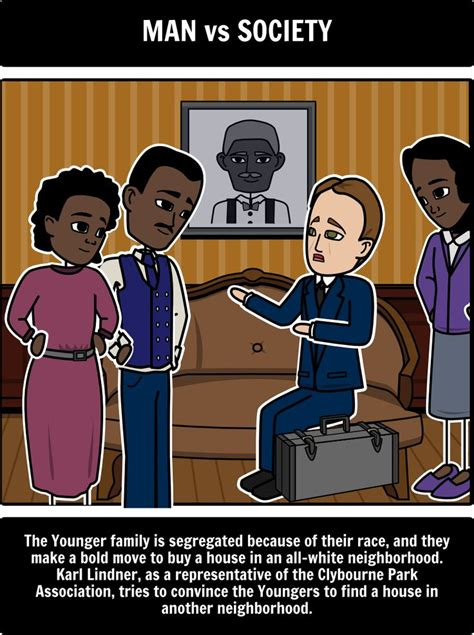 literary concept themes a raisin in the sun 19 best a raisin in the sun images on pinterest plot