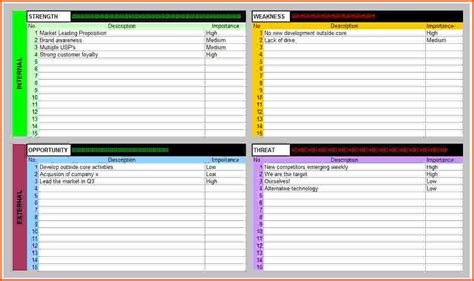 analysis template excel doc 564435 swot analysis template excel analysis