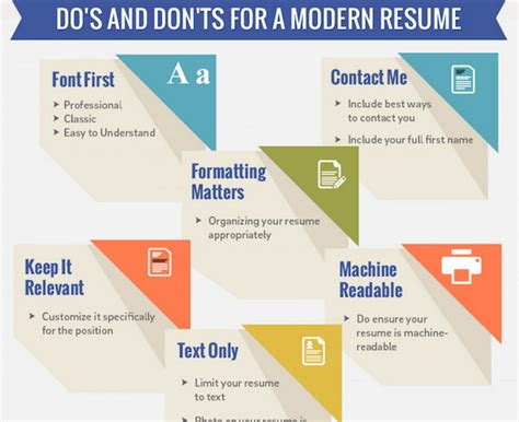 Resume Dos And Don Ts by Resume Donts Resume Ideas