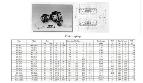 Nis Kc Chain Coupling Kc 3012 high tensile strength welded steel chain china mainland