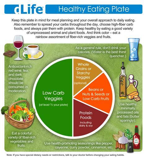 healthy fats nz healthy plan nz diet plan