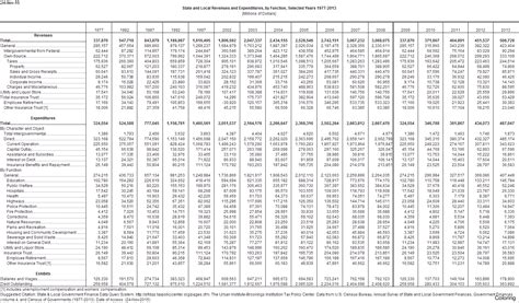 irs tax tables 2016 irs tax withholding download pdf