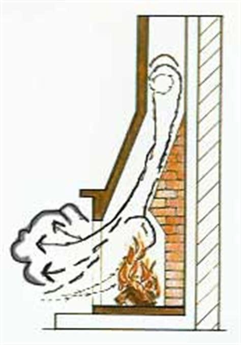 aspiratori di fumo per camini aspiratori per camini
