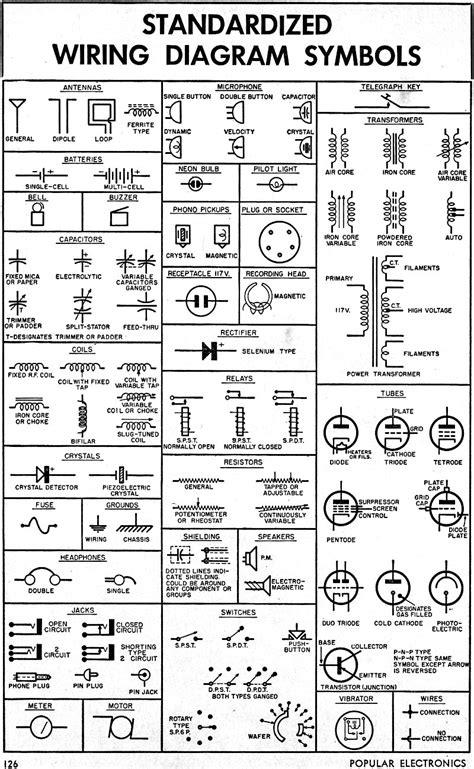 gm wiring diagram legend bookingritzcarltoninfo