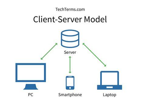 client server model diagram wiring diagrams repair