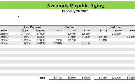 accounts payable aging spreadsheet