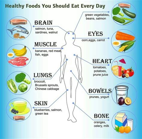 10 types of food to provide you with longevity good