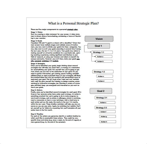 personal strategic plan template strategic plan template 12 free sle exle