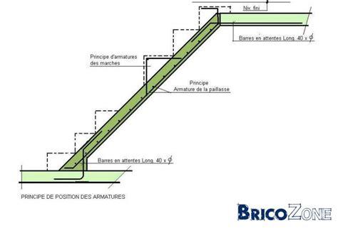 Comment Construire Un Escalier En Béton 3795 by Dimenionnement Escalier Ext 233 Rieur B 233 Ton 1 4 Tournant