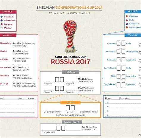 dfb tabelle confed cup 2017 termine spielplan dfb kader welt