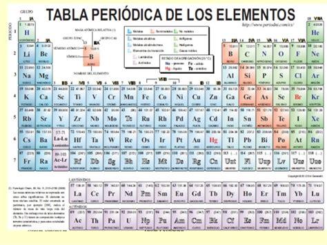 tabla valuacion de automotores actualizada la tabla peri 243 dica de los elementos qu 237 mica wikisabio