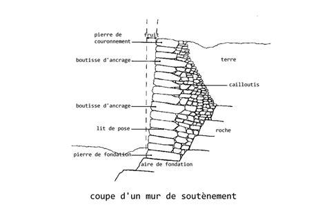 Fondation Mur De Soutenement 5008 by Fondation Mur De Soutenement Maison Design Apsip
