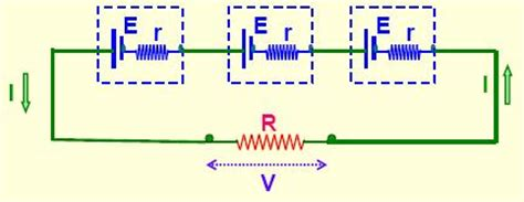 grouping of resistors in parallel dmr s physics notes grouping of two cells in series and parallel