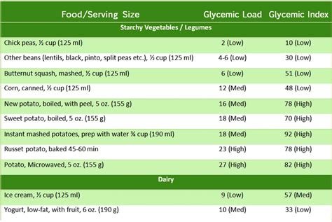vegetables glycemic index glycemic index 101 187 eat right