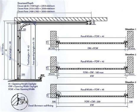 Garage Door Requirements by Gliderol Doors Gliderol Rol A Matic Door Operator From