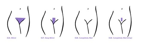 full brazilian wax photos before and after full bikini wax before after www pixshark com images