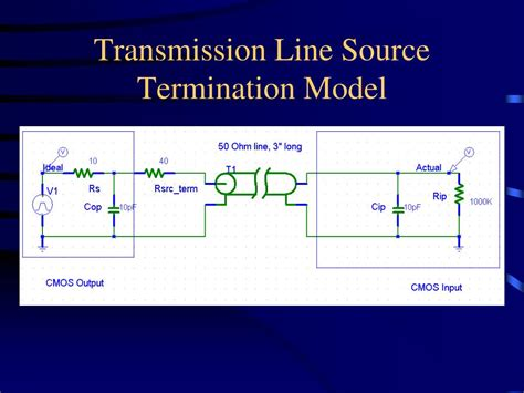 termination resistor tutorial termination resistor transmission line 28 images powering ddr memory digikey terminating