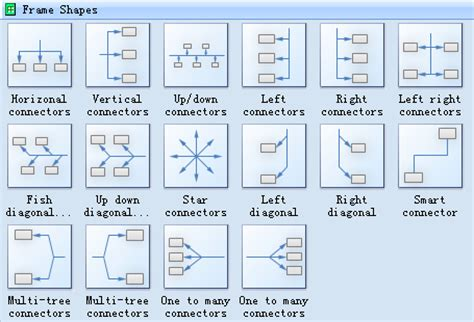 a begginer s guide to organizational chart