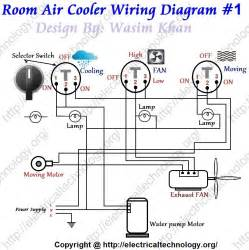 Room Diagraming Room Air Cooler Wiring Diagram 1 Electrical Technology