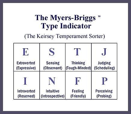 myers briggs personality test the nef chronicles