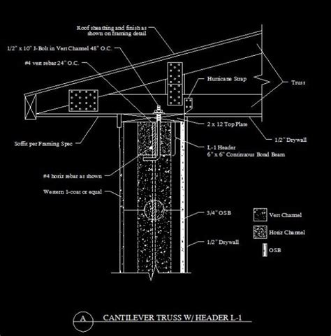layout work meaning header details cad library autocad blocks autocad