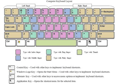 keyboard layout value list computer keyboard layout excelyze