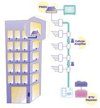building design by deboz building design solutions microqual