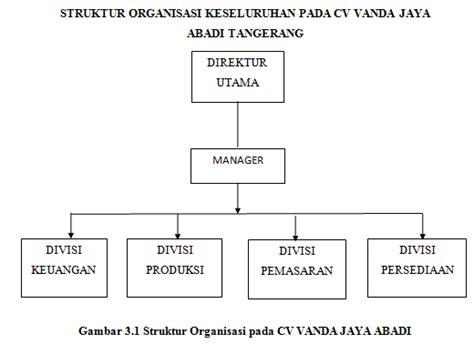 mengapa perusahaan harus membuat struktur organisasi ta1123368830 widuri