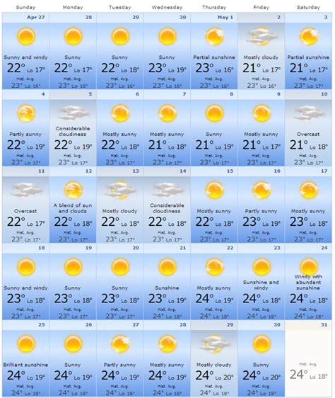 Sweater Underground Weather Forecast May 2014