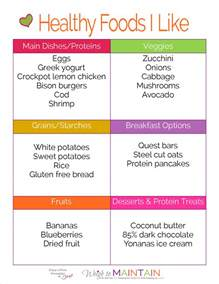 list of dishes meal planning so simple even a bro can do it