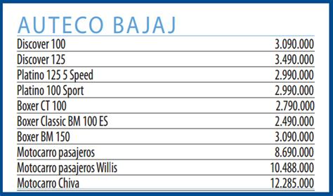 revista motor precios de vehiculos precios de motos auteco motos 2013 precios precios de