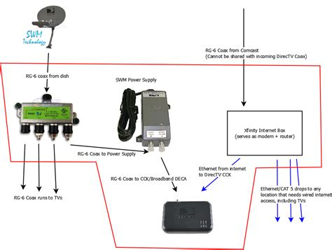 7 best images of directv swm setup diagram directv swm 8