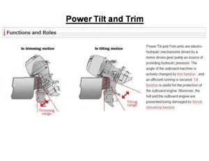 understanding tilt and trim