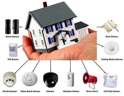 home safety and security pragati engineers