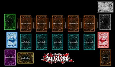 yugioh mat card zone template make your own custom playmat ygo amino