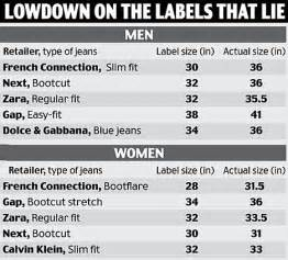 Vanity Sizing Stores Clothes Shops That Take Inches Off Your Waistline Daily