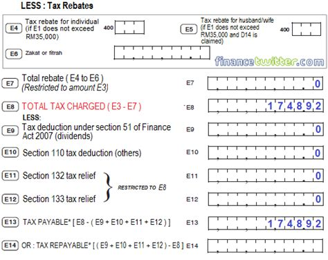 15 tax deductions you should know e filing guidance tax season 11 critical deductions you should know