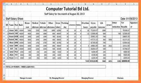 salary sheet template in excel 7 salary sheet excel format salary slip