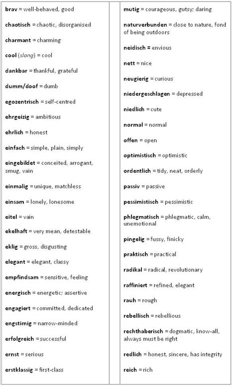 Bewerbung In Englisch Verfaben Die Besten 25 Bewerbung Englisch Ideen Auf