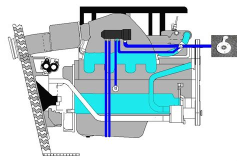 running boat engine out of water gas inboard and sterndrive marine engine flushing systems
