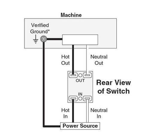 wiring diagram for delta table saw delta wiring schematic