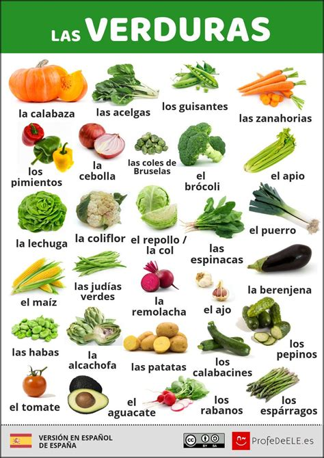 Search En Espanol Vegetales En Espanol Images Search